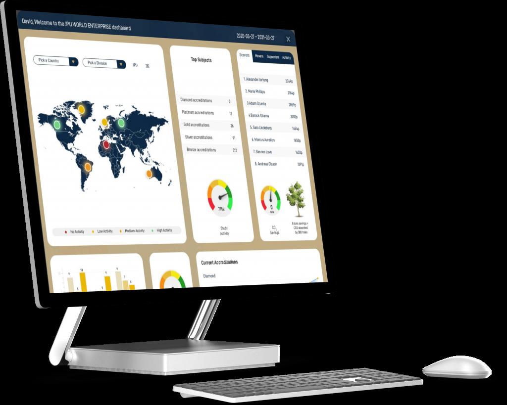 JPU Enterprise LMS | Track Knowledge | HeadGain